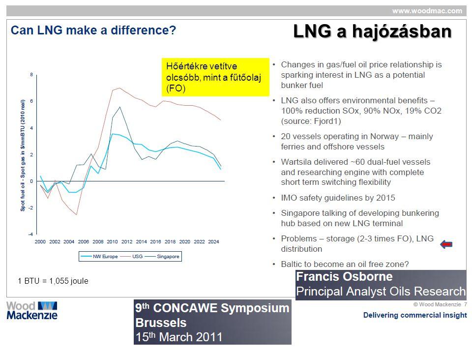 LNG a hajózásban Hőértékre vetítve olcsóbb, mint a fűtőolaj (FO)