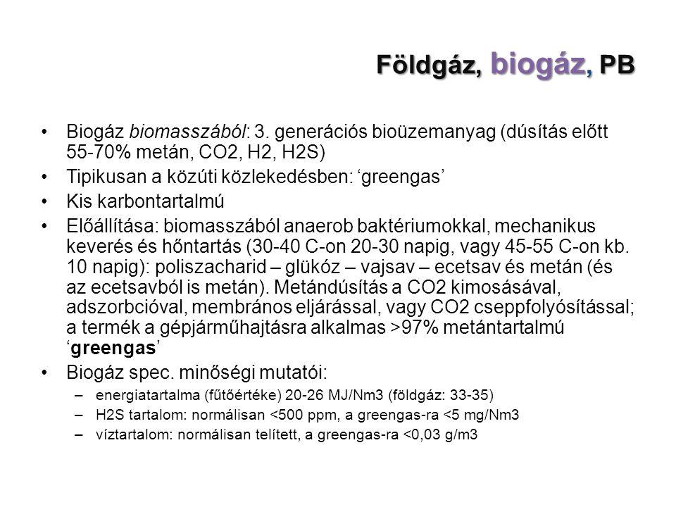 Földgáz, biogáz, PB Biogáz biomasszából: 3. generációs bioüzemanyag (dúsítás előtt 55-70% metán, CO2, H2, H2S)
