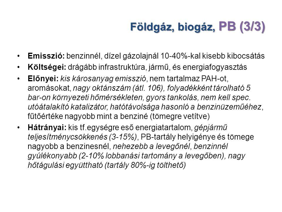 Földgáz, biogáz, PB (3/3) Emisszió: benzinnél, dízel gázolajnál 10-40%-kal kisebb kibocsátás.