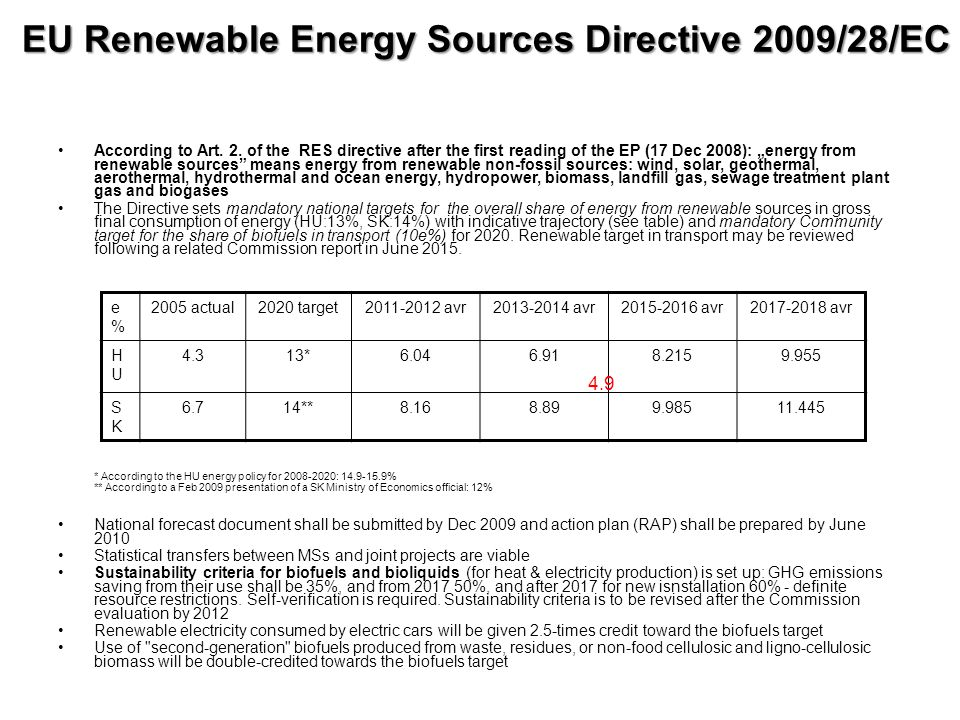 EU Renewable Energy Sources Directive 2009/28/EC Renewable Energy Sources draft Directive (RES)