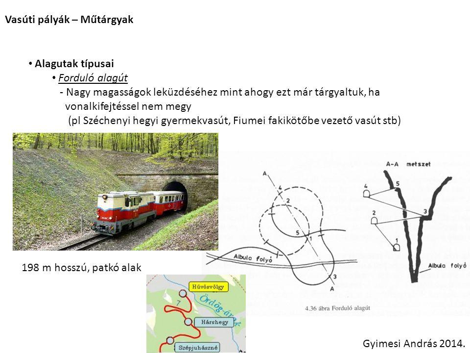 Vasúti pályák – Műtárgyak