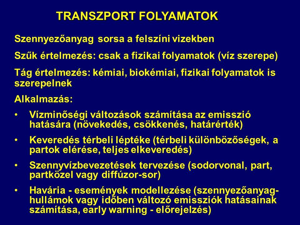 TRANSZPORT FOLYAMATOK