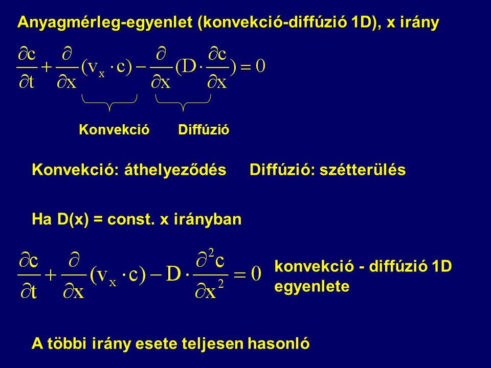 Anyagmérleg-egyenlet (konvekció-diffúzió 1D), x irány