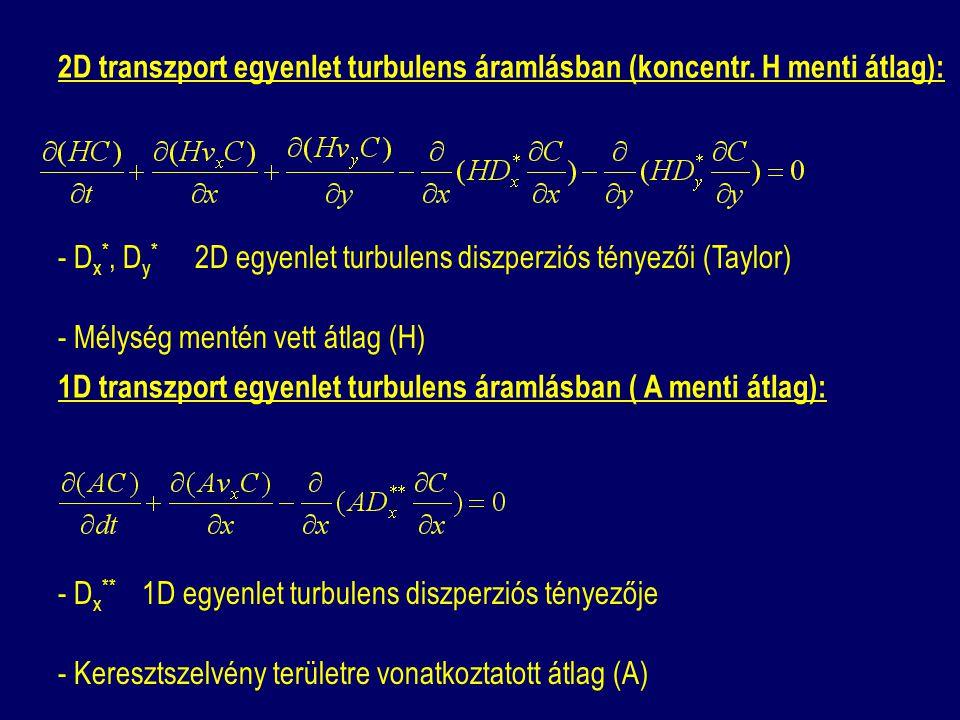 2D transzport egyenlet turbulens áramlásban (koncentr. H menti átlag):