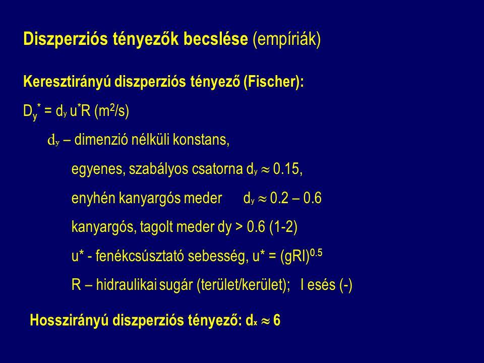 Diszperziós tényezők becslése (empíriák)