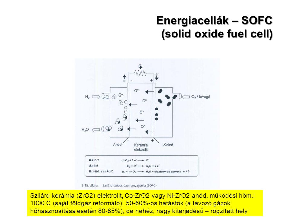 Energiacellák – SOFC (solid oxide fuel cell)