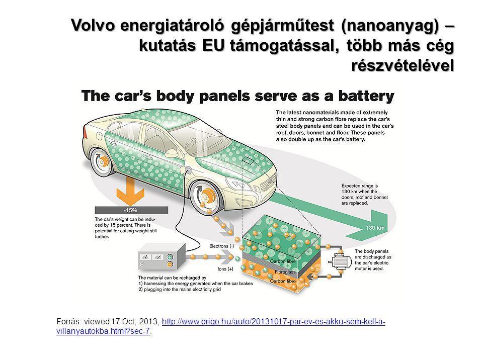 Volvo energiatároló gépjárműtest (nanoanyag) – kutatás EU támogatással, több más cég részvételével