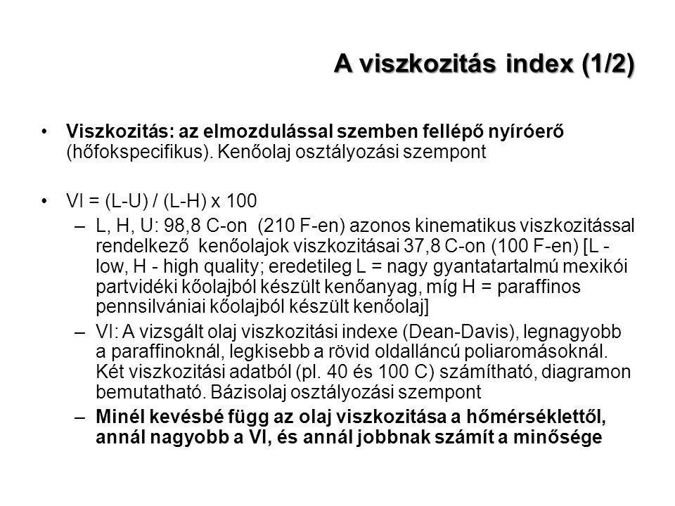 A viszkozitás index (1/2)