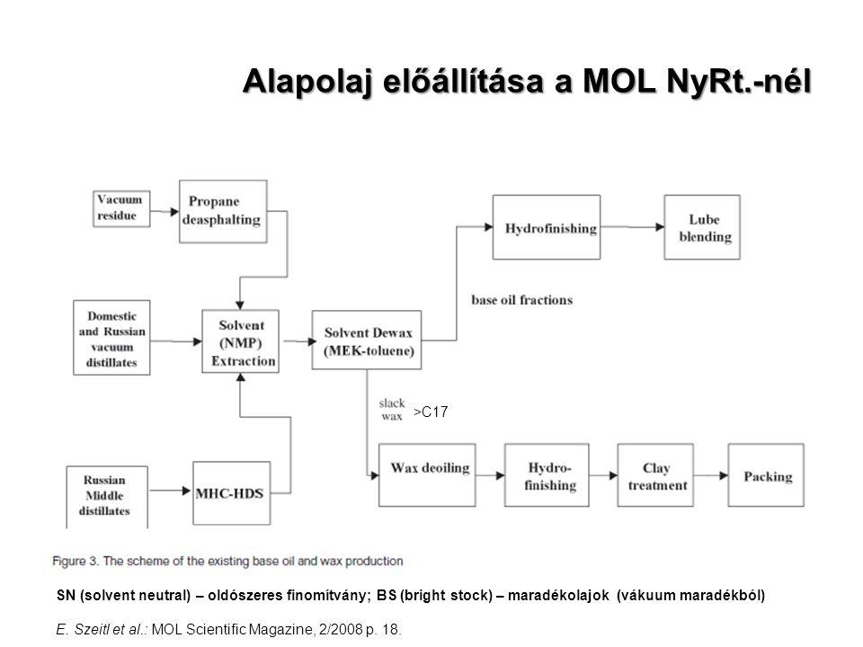 Alapolaj előállítása a MOL NyRt.-nél