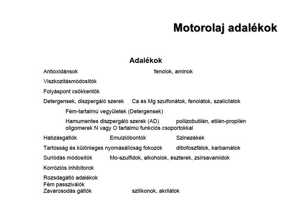Motorolaj adalékok