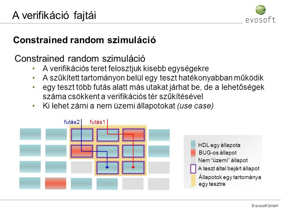 A verifikáció fajtái Constrained random szimuláció