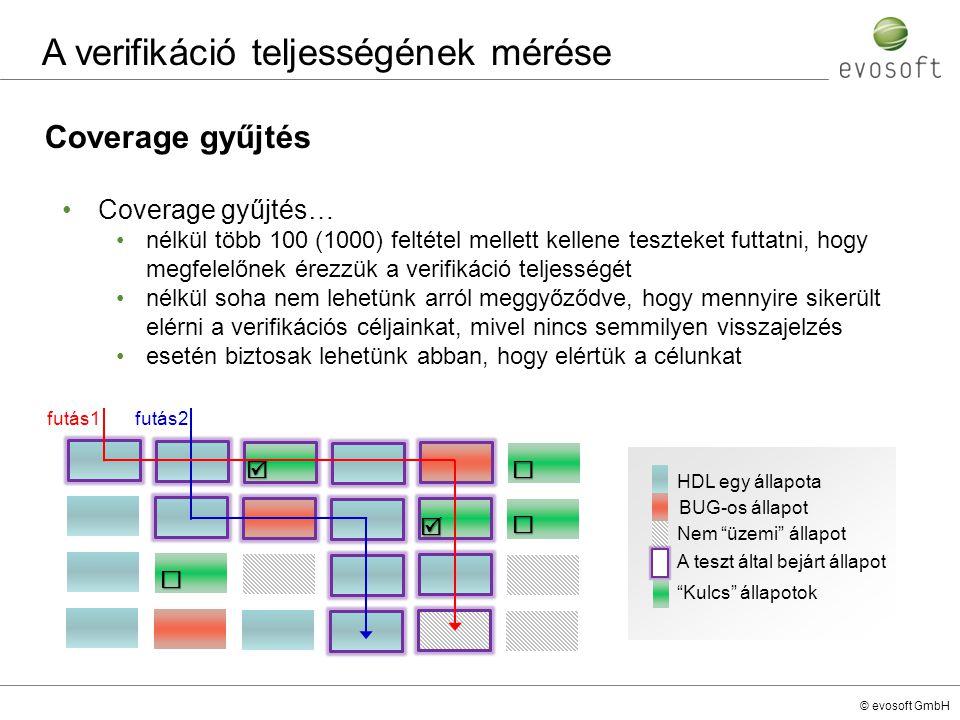 A verifikáció teljességének mérése
