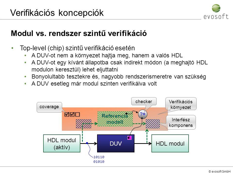 Verifikációs környezet