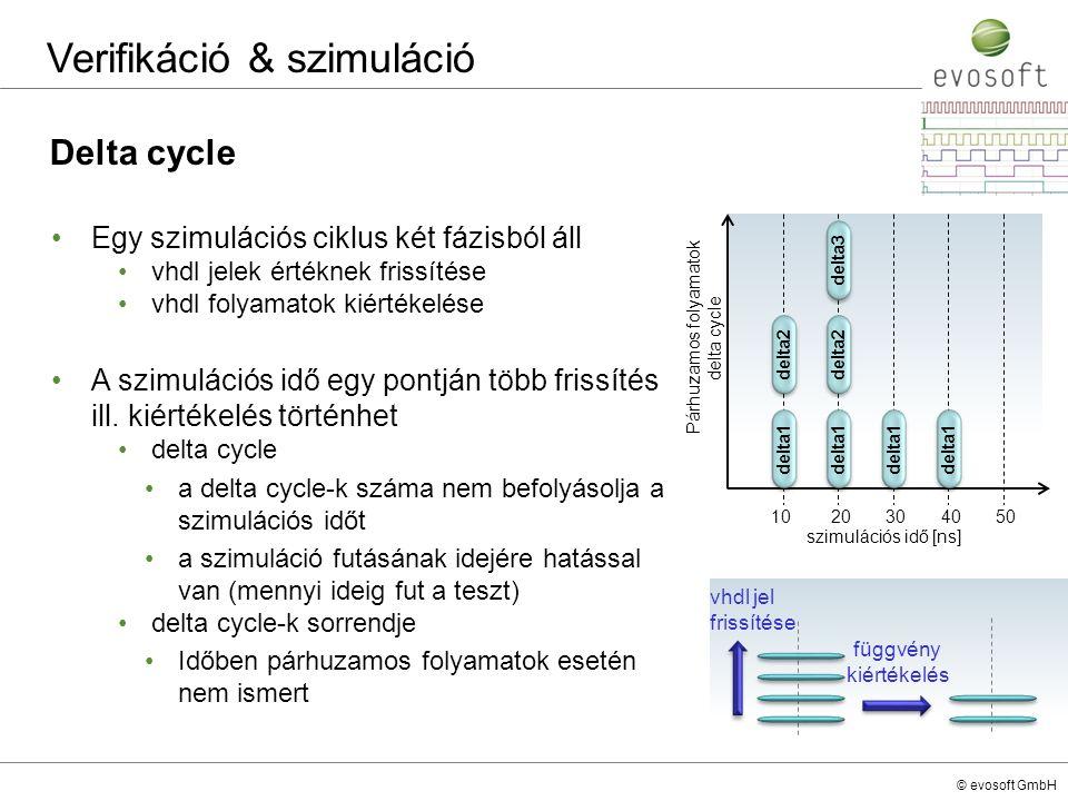 Párhuzamos folyamatok delta cycle