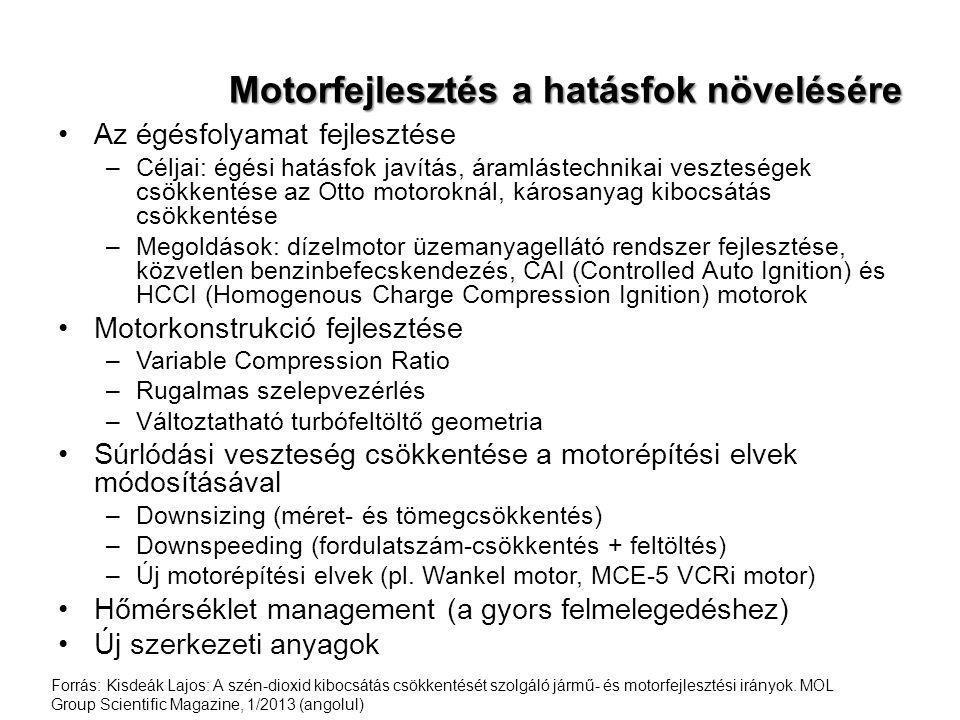 Motorfejlesztés a hatásfok növelésére
