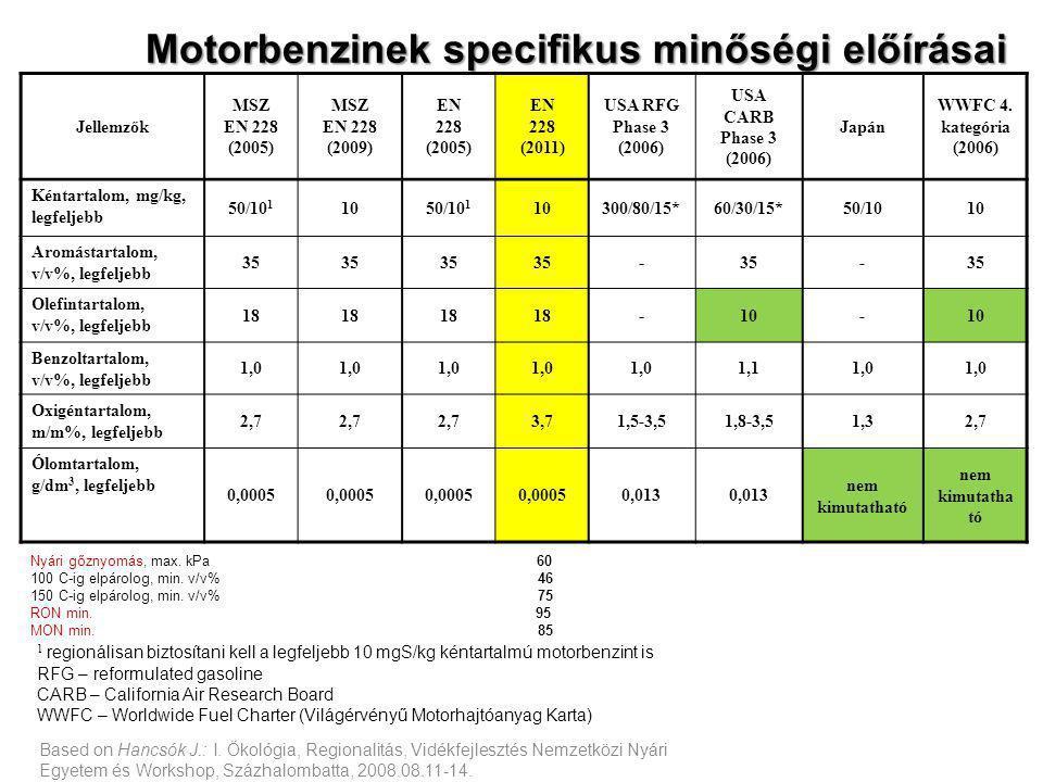 Motorbenzinek specifikus minőségi előírásai