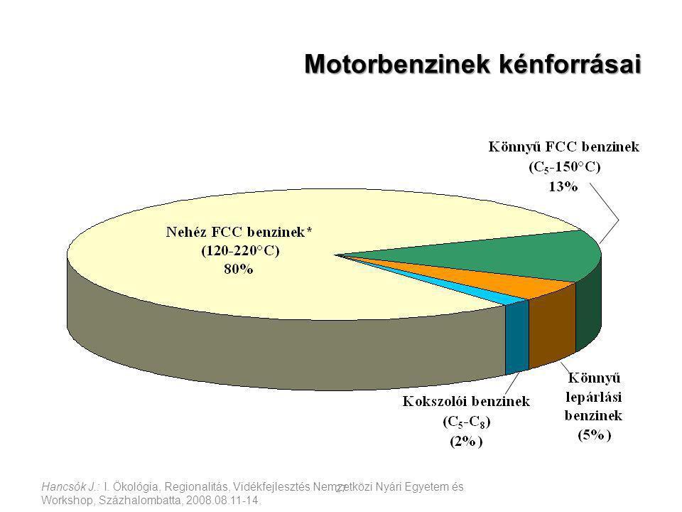 Motorbenzinek kénforrásai