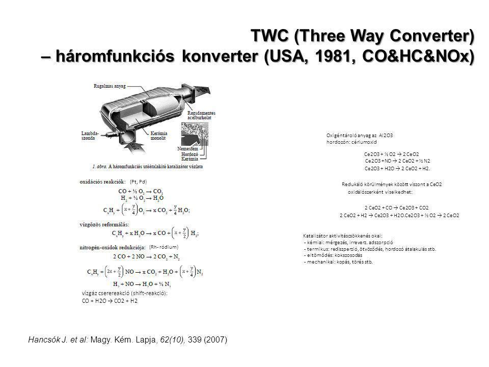 TWC (Three Way Converter) – háromfunkciós konverter (USA, 1981, CO&HC&NOx)
