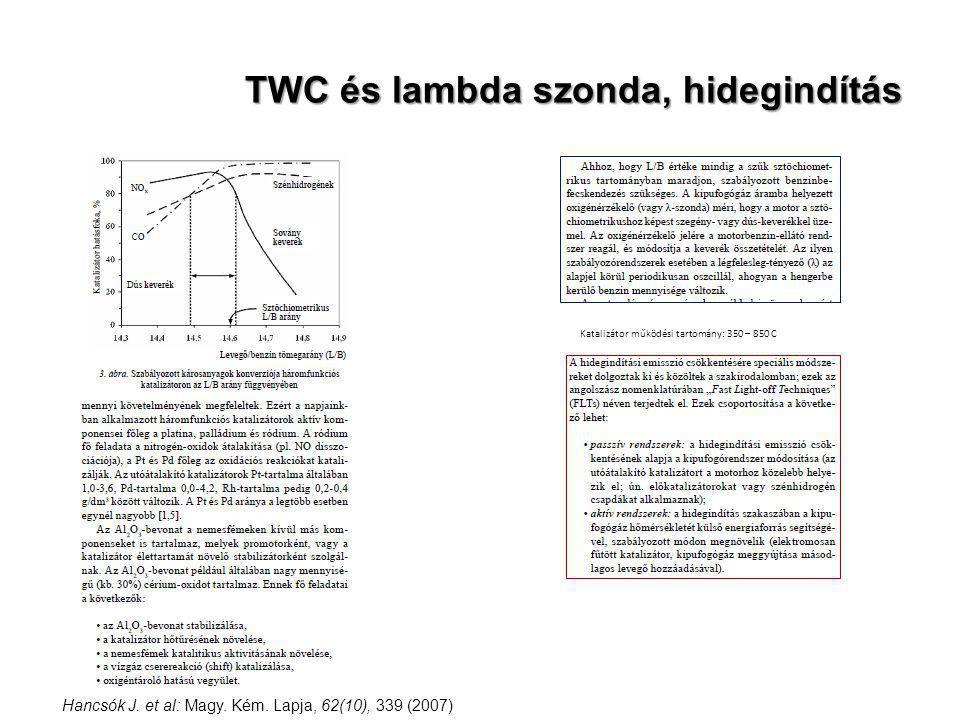 TWC és lambda szonda, hidegindítás