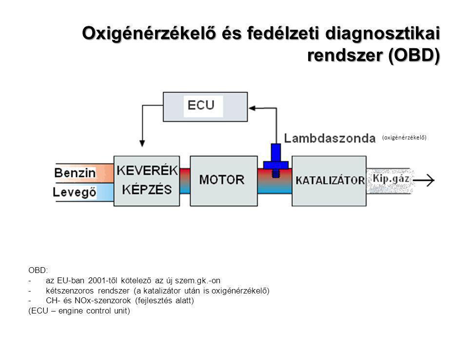 Oxigénérzékelő és fedélzeti diagnosztikai rendszer (OBD)