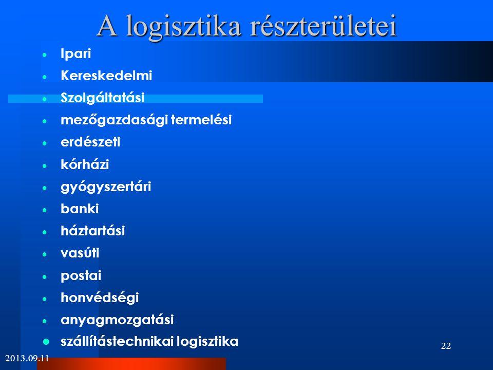 A logisztika részterületei