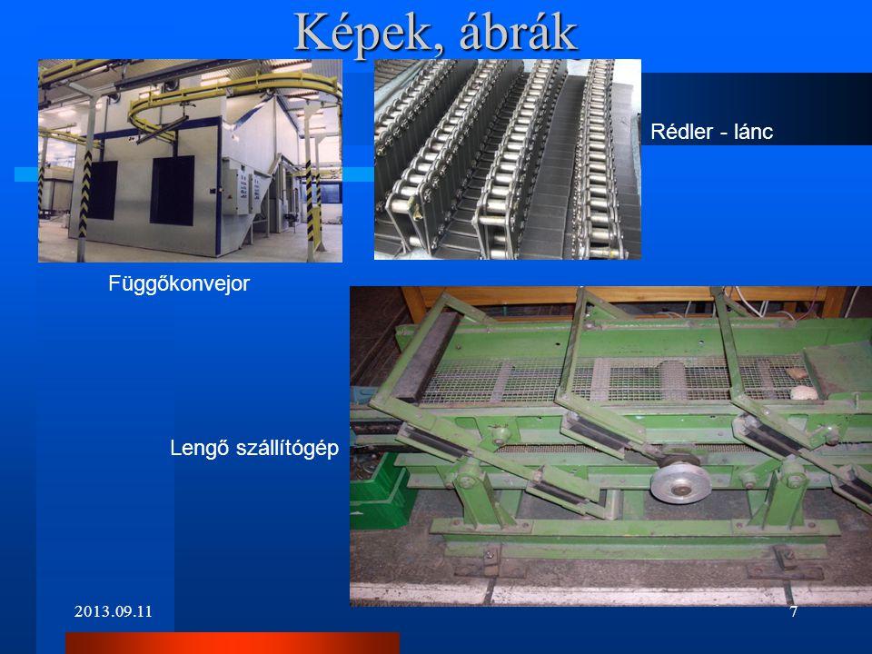Képek, ábrák Rédler - lánc Függőkonvejor Lengő szállítógép 2013.09.11