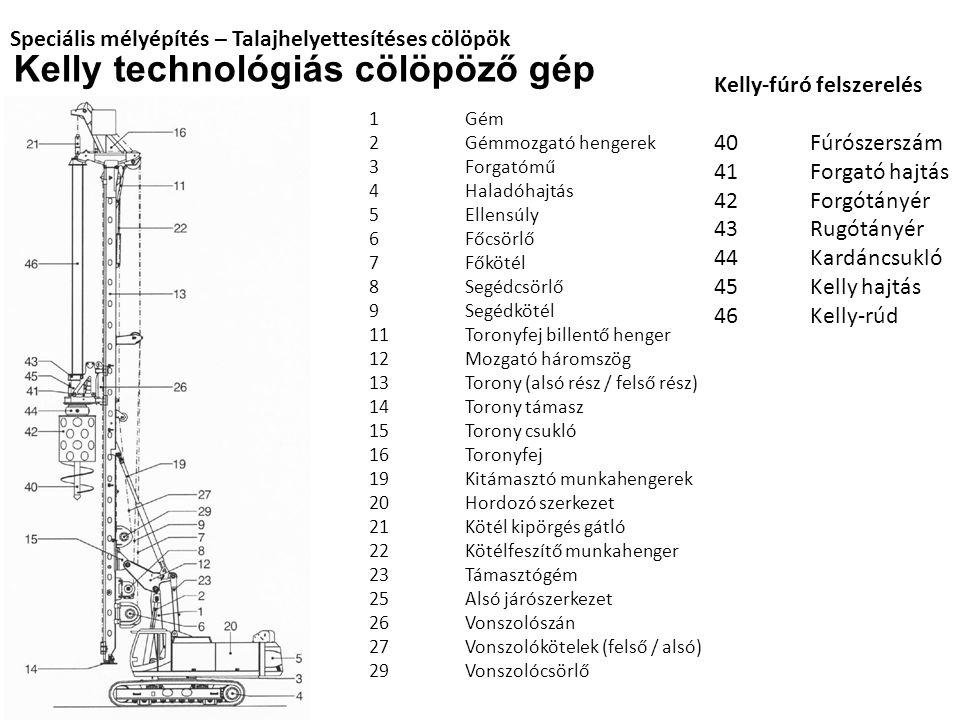 Kelly technológiás cölöpöző gép