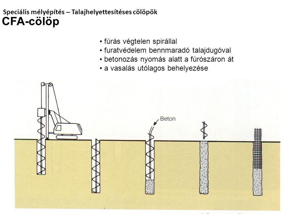 CFA-cölöp Speciális mélyépítés – Talajhelyettesítéses cölöpök