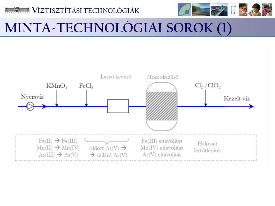 MINTA-TECHNOLÓGIAI SOROK (1)