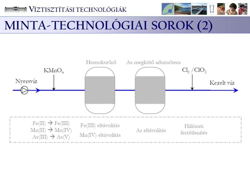 MINTA-TECHNOLÓGIAI SOROK (2)