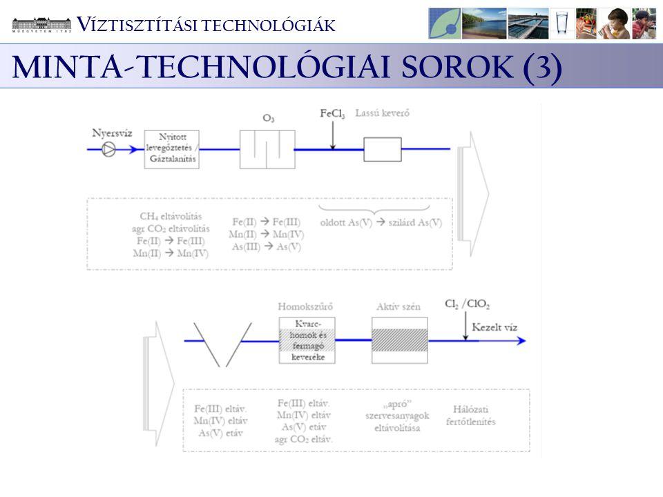 MINTA-TECHNOLÓGIAI SOROK (3)