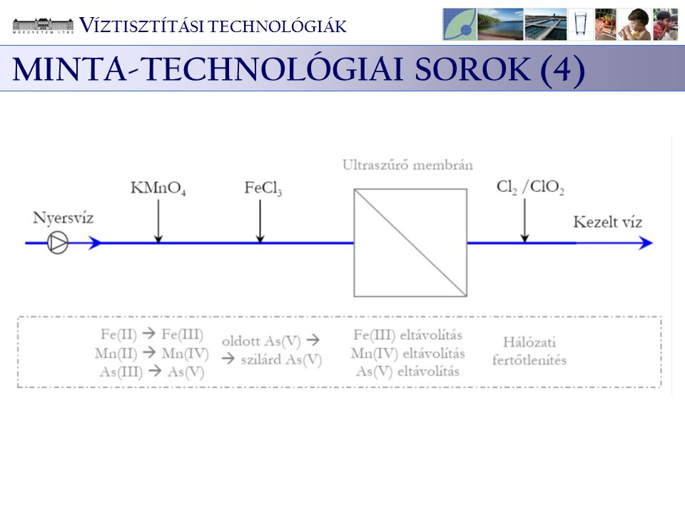 MINTA-TECHNOLÓGIAI SOROK (4)
