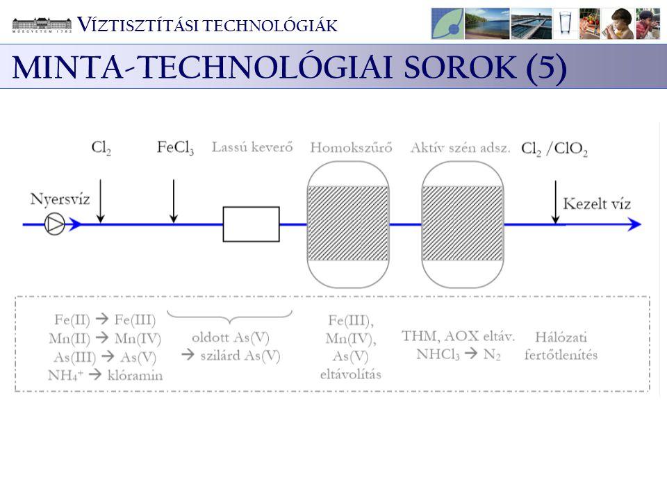 MINTA-TECHNOLÓGIAI SOROK (5)
