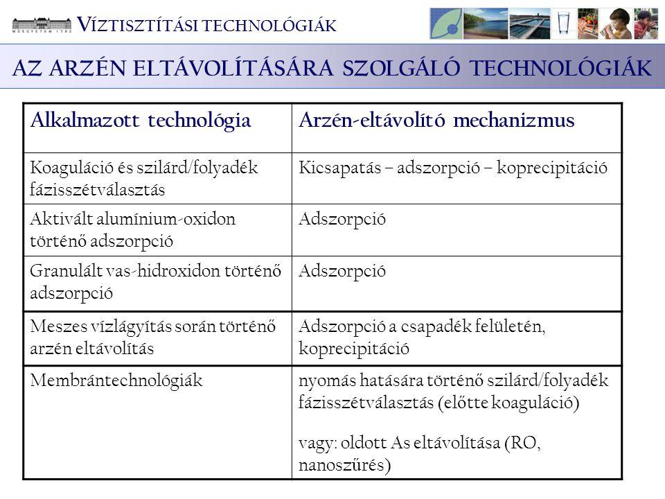 AZ ARZÉN ELTÁVOLÍTÁSÁRA SZOLGÁLÓ TECHNOLÓGIÁK