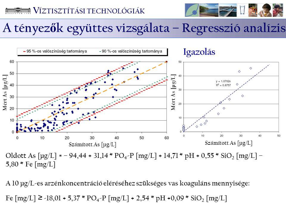 A tényezők együttes vizsgálata – Regresszió analízis