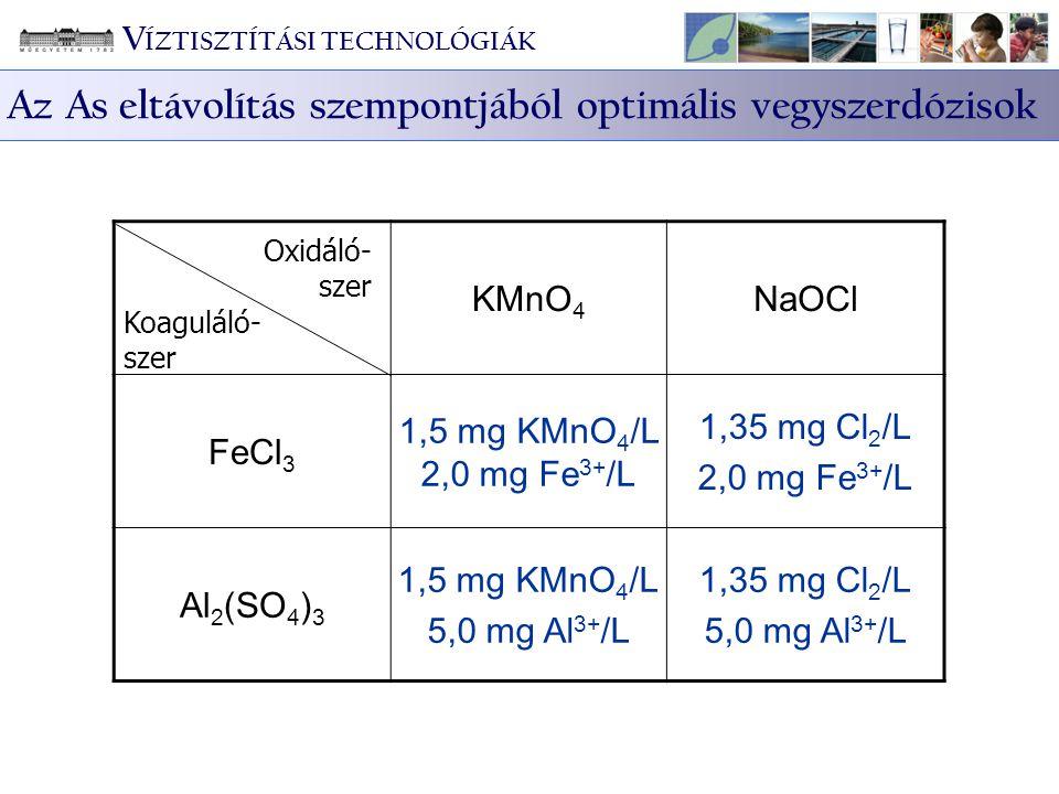 Az As eltávolítás szempontjából optimális vegyszerdózisok