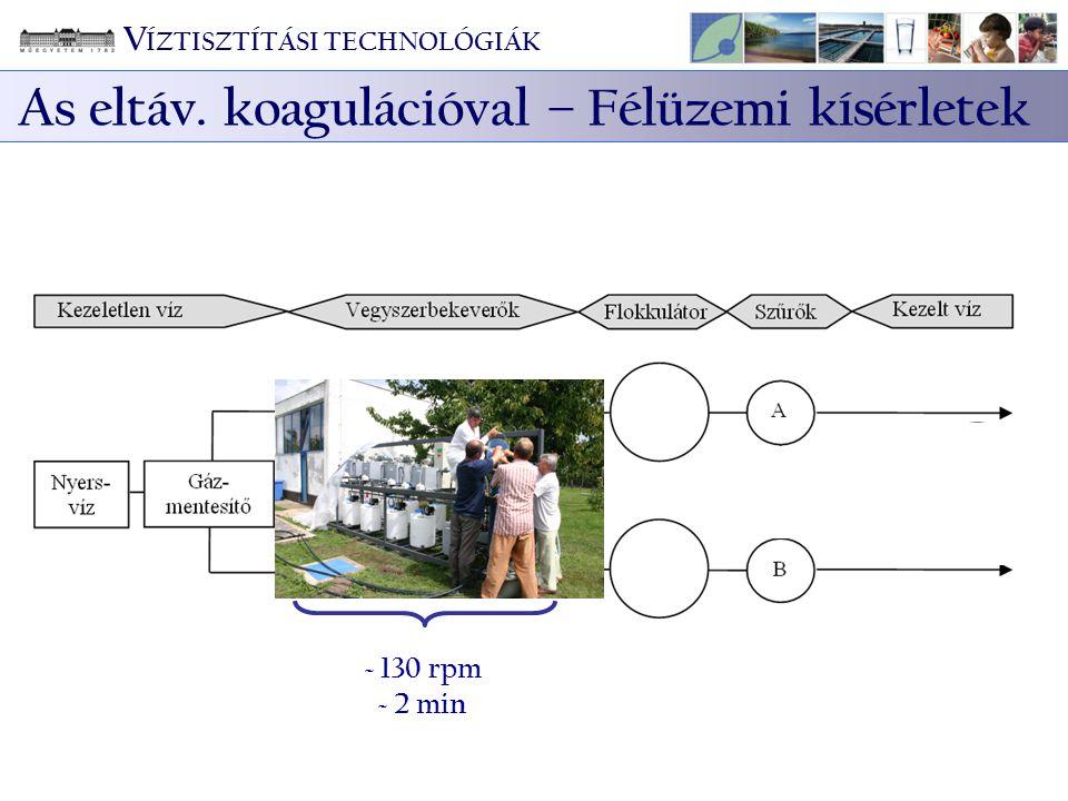As eltáv. koagulációval – Félüzemi kísérletek
