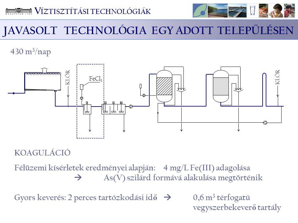 JAVASOLT TECHNOLÓGIA EGY ADOTT TELEPÜLÉSEN