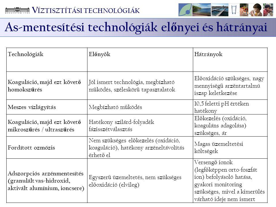 As-mentesítési technológiák előnyei és hátrányai