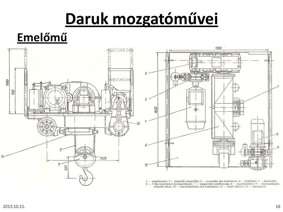 Daruk mozgatóművei Emelőmű 2013.10.11.