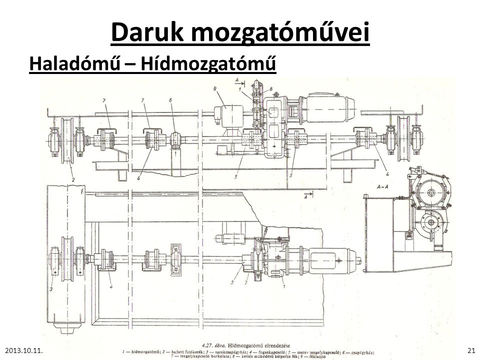 Daruk mozgatóművei Haladómű – Hídmozgatómű 2013.10.11.