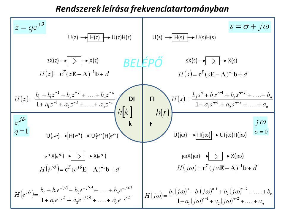 BELÉPŐ Rendszerek leírása frekvenciatartományban DI FI k t U(z)