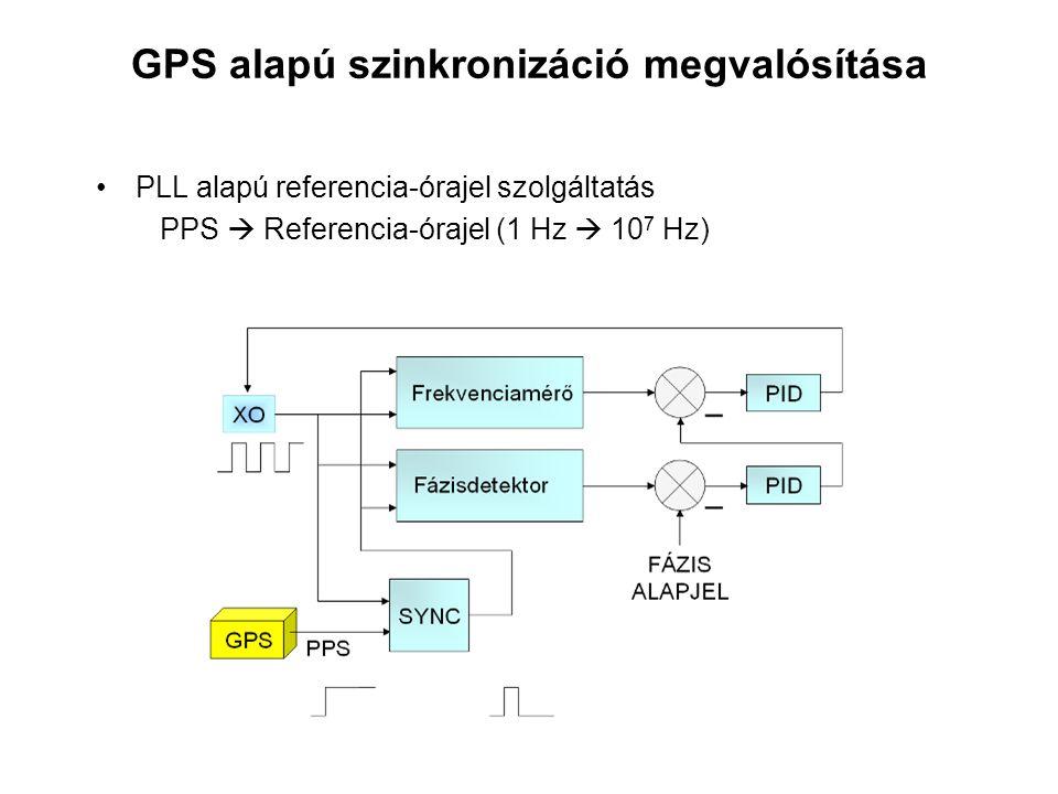 GPS alapú szinkronizáció megvalósítása