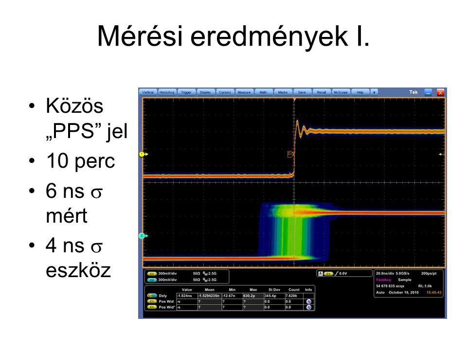 """Mérési eredmények I. Közös """"PPS jel 10 perc 6 ns s mért 4 ns s eszköz"""