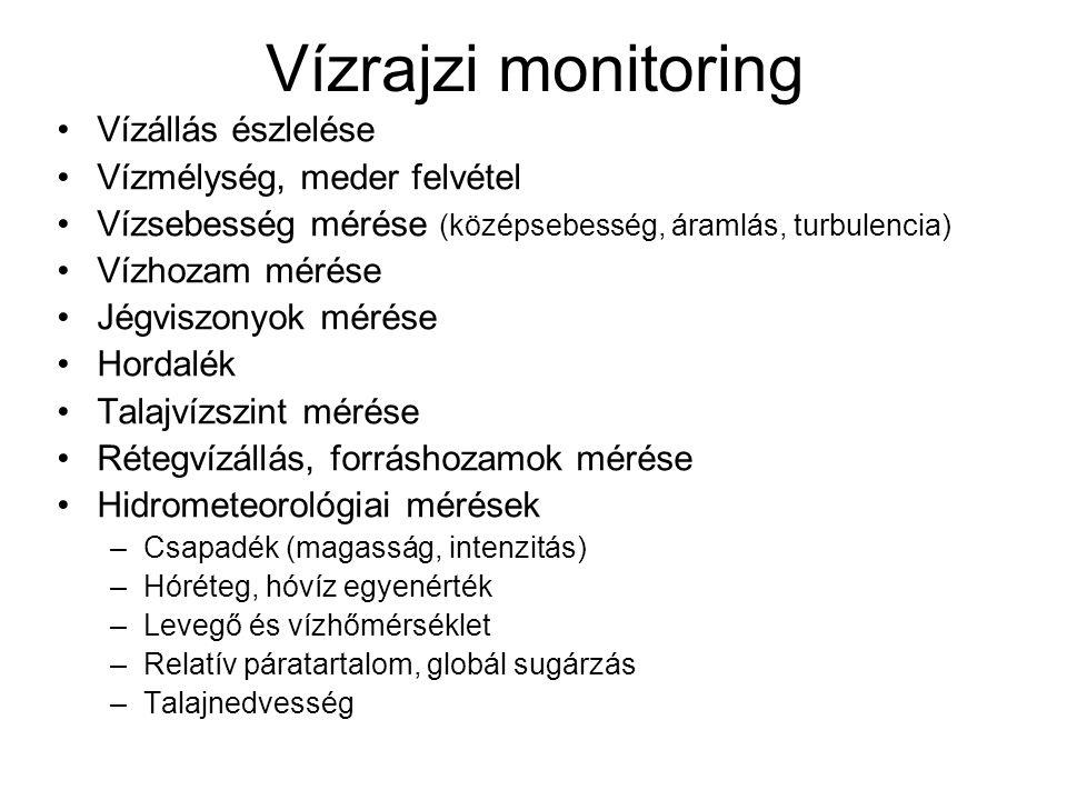 Vízrajzi monitoring Vízállás észlelése Vízmélység, meder felvétel