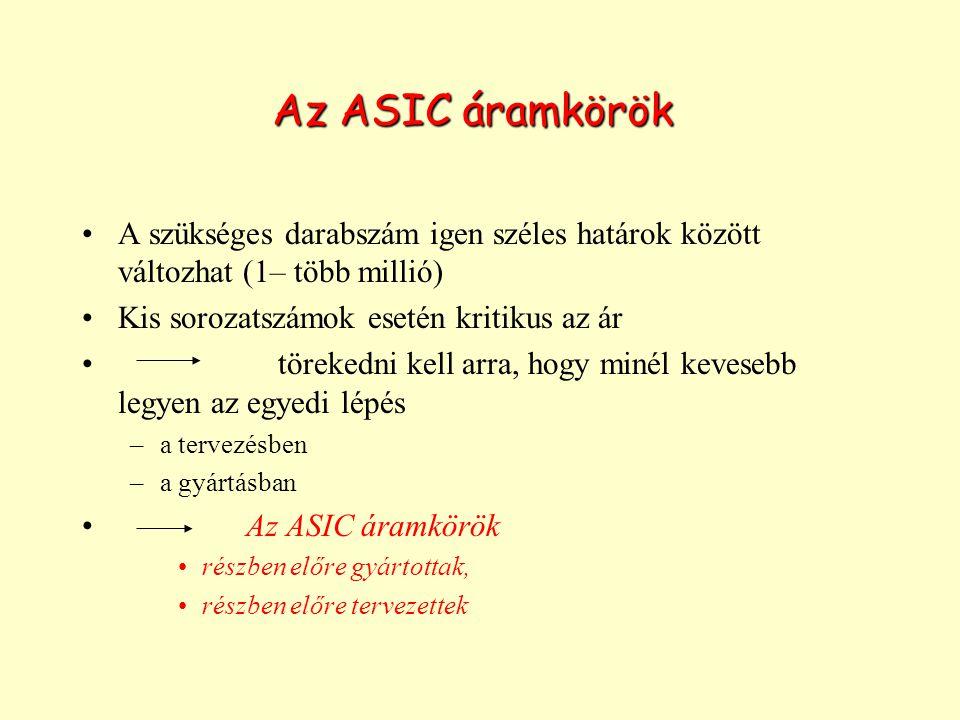 Az ASIC áramkörök A szükséges darabszám igen széles határok között változhat (1– több millió) Kis sorozatszámok esetén kritikus az ár.