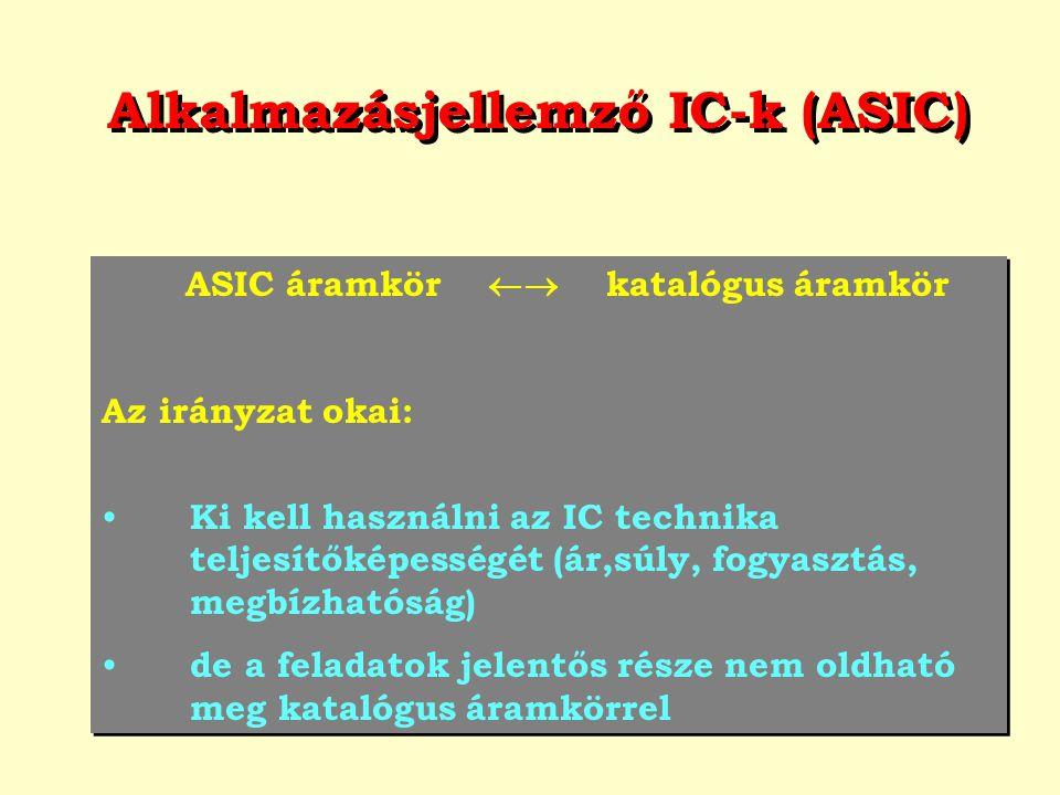 Alkalmazásjellemző IC-k (ASIC)