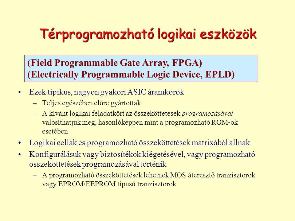 Térprogramozható logikai eszközök