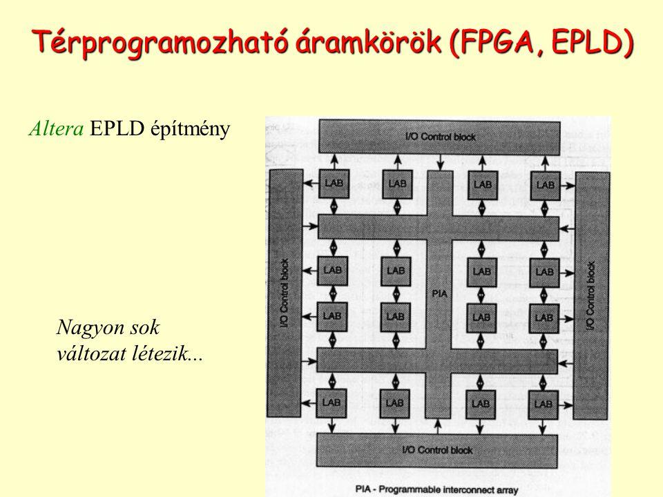 Térprogramozható áramkörök (FPGA, EPLD)