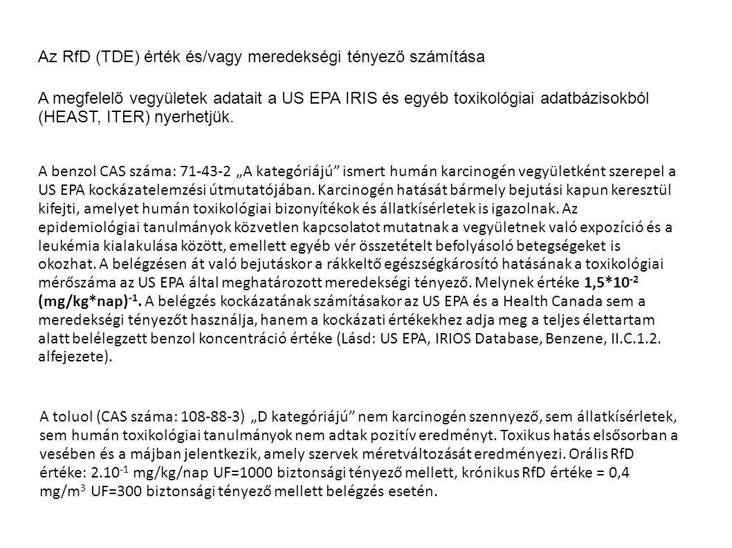 Az RfD (TDE) érték és/vagy meredekségi tényező számítása